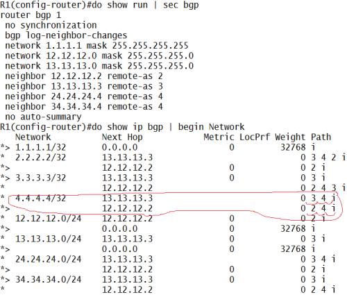 ORIGIN SHOW IP BGP