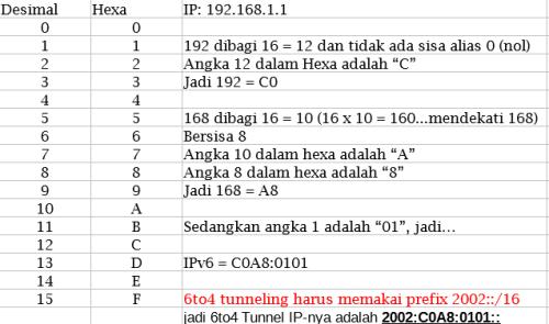 hexa-to-desimal.png